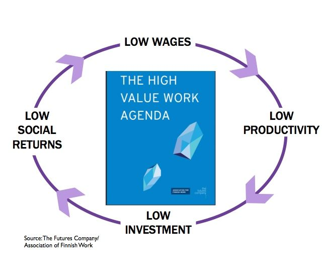 The low value work cycle001