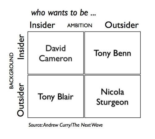 Outsider-Insider