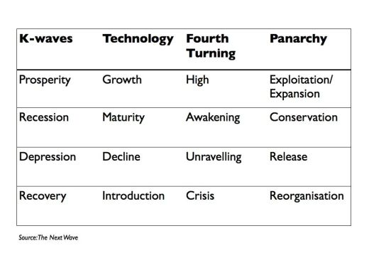 systems pattern table revised