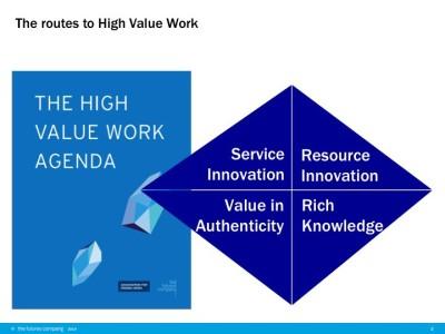 AFW_high value work agenda