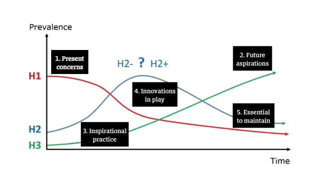 3H blog post_diagrams.001