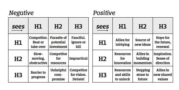 3H blog post_diagrams.002